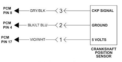 memeriksa sensor poros engkol model hall effect  dengan multi tester