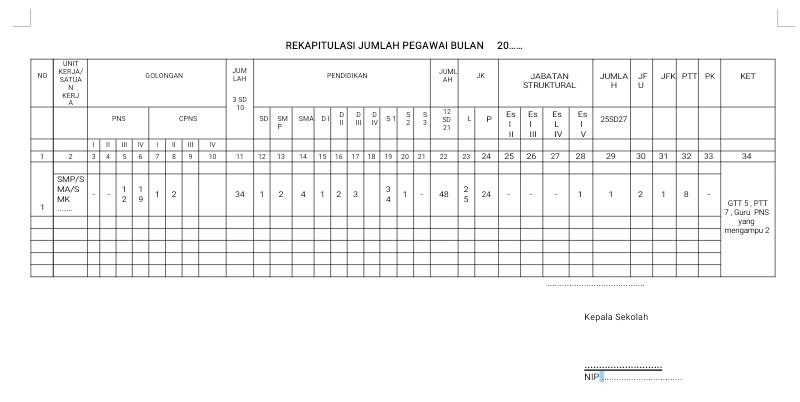 Laporan Bulanan Rekapitulasi Jumlah Pegawai SMP/SMA/SMK dan Sederajat Format Word