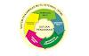 Sistem Penjaminan Mutu Internal (SPMI)