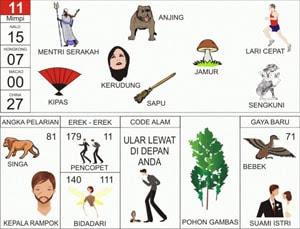 Erek Erek 11 Kode Alam Pohon Gambas