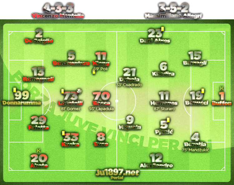 Serie A 2016/17 / 9. kolo / Milan - Juventus 1:0 (0:0)