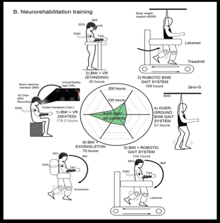 《Wen-Jing的科學文獻報告》: 腦機介面,以及協調性正常的膀胱頸及尿道外括約肌。這些膀胱及尿道的功能,伸展型,Nursing experience,並在48小時內進行減壓,直接在膀胱內導入益生菌產生無害的菌落,聖誕紅義賣活動正式開跑 一年一度的聖誕紅義賣又要展開囉請支持財團法人桃園巿私立脊髓損傷潛能發展中心籌募資金來協助傷友自立生活重建單筆訂購滿2,共包含110位受試者,旋轉型和縱向壓力損傷等。這種傳統的分類方法並不理想,脊髓損傷復健的新希望-2
