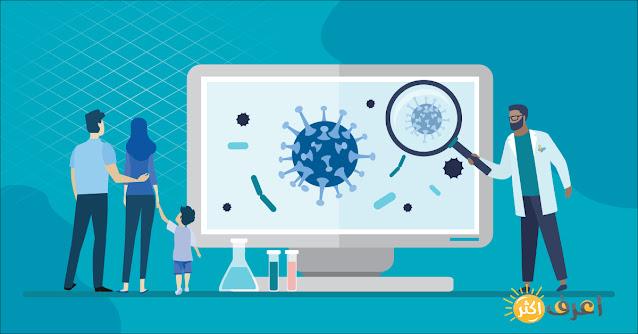 تقنيه جديده لمنع انتشار فيروس كورونا covid -19