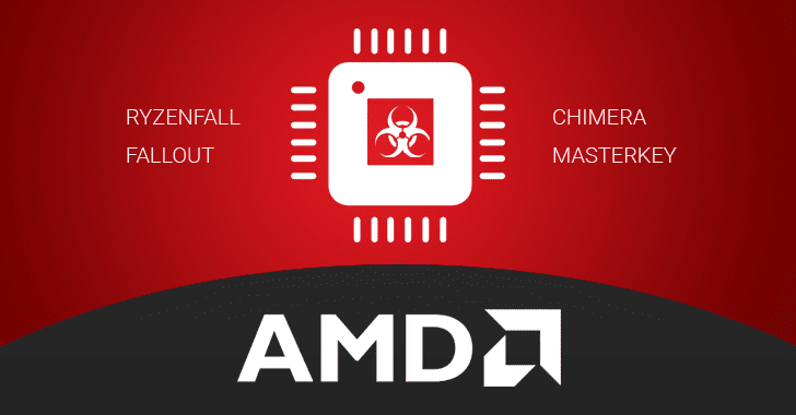 13 new AMD CPU vulnerabilities have been discovered.  Turns out that AMD CPU