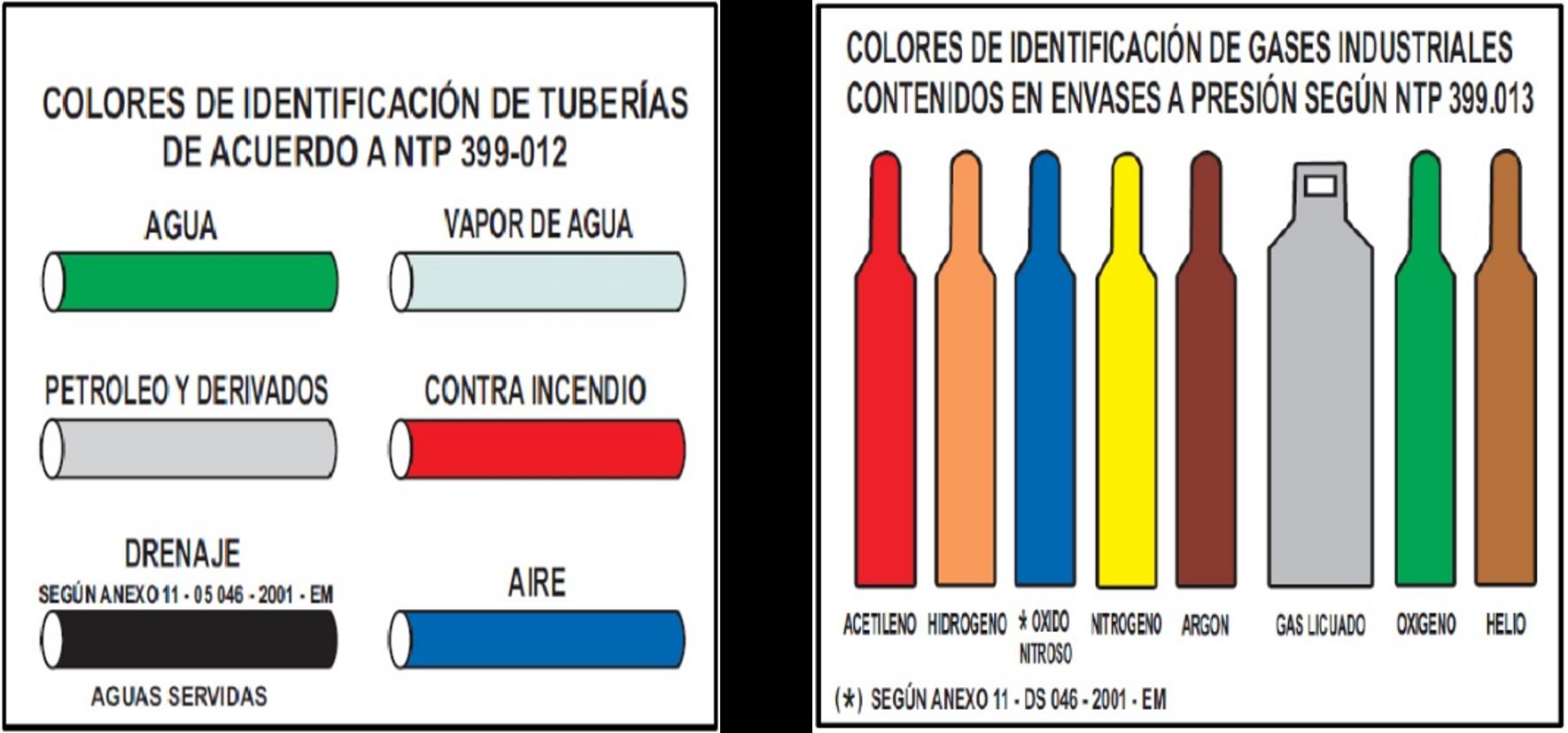uso-y-significado-del-codigo-de-colores