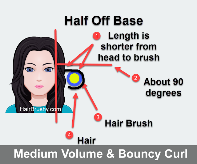 Half Off Base technique to add more volume to your hair