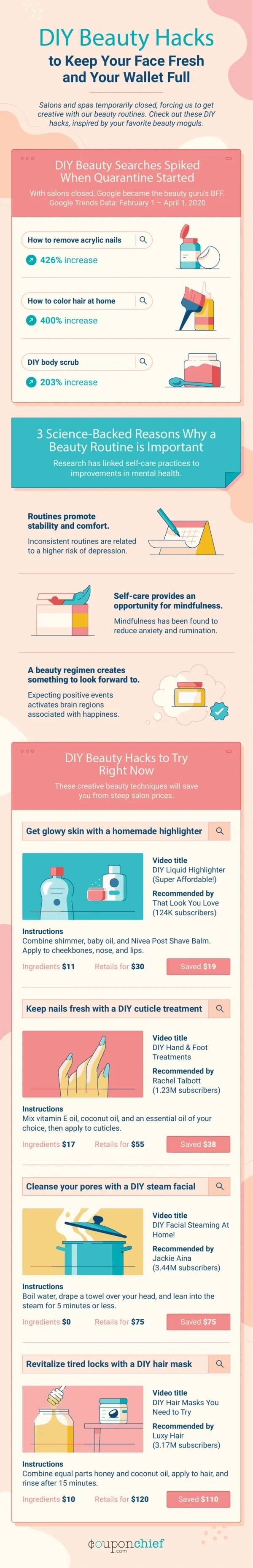 12 Ways to Get Free Makeup Samples # Infographic
