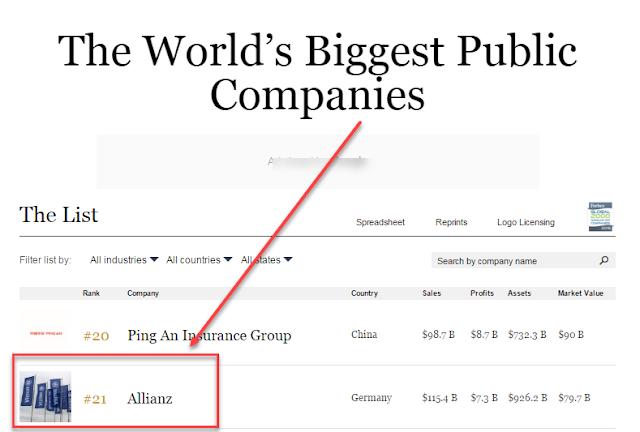 Allianz Menduduki Peringkat Ke 2 Di Antara Perusahaan Asuransi Dunia Versi Forbes Global 2016