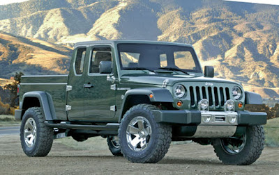 Upcoming 2016 Jeep Gladiator SUV Image for HD