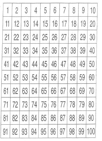 Mrs Obach\u0027s ICT Adventures Math Game 100 Chart Tic Tac Toe
