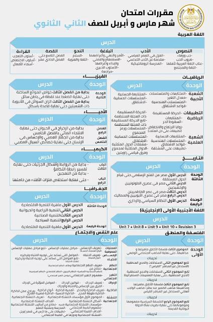 تفاصيل وجداول ومقررات الامتحانات في رمضان المبارك .. رسالة وزيرالتعليم للطلاب