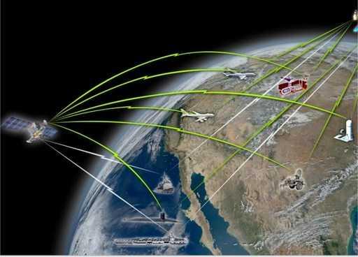 Australia Berikan Perhatian Khusus Untuk Satelit Militer, Indonesia