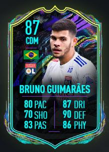 bruno guimaraes future stars