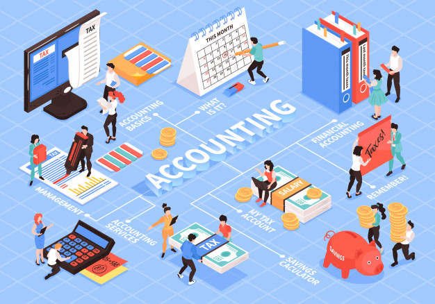 Why Are Accountants Useful?