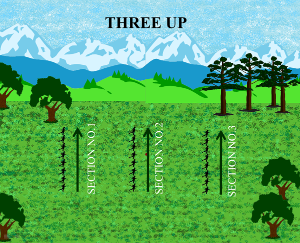 Three Up Formation