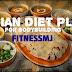 Indian Diet Plan for Bodybuilding
