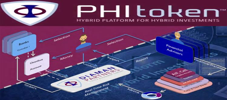 ICO PHI Token - Platform Investasi Hybrid Terdesentralisasi