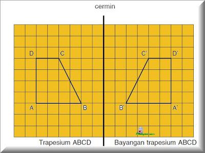gambar pencerminan bangun trapesium ABCD
