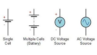 Pengertian Arus AC dan Arus DC