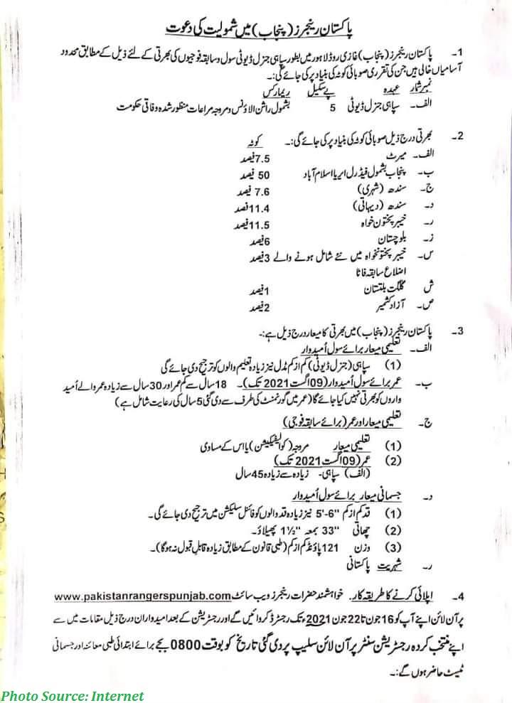 Pakistan Rangers Punjab Jobs 2021 Latest - Join Pakistan Rangers 2021 Apply Online from All Over Pakistan