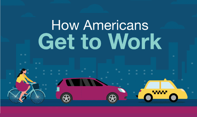 How Americans Get To Work