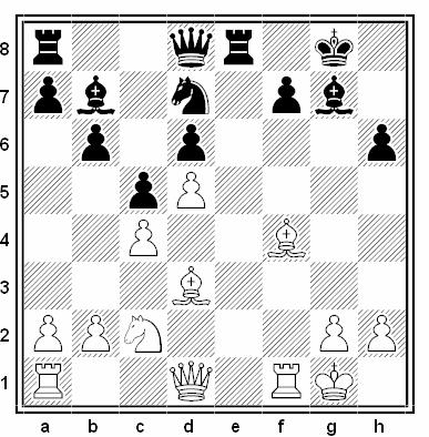 Posición de la partida de ajedrez Vaxberg - Gusev (Moscú, 1941)