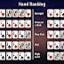 Panduan Cara Bermain Bandar Poker Indonesia