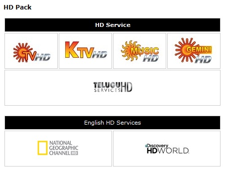 Sun TV HD, KTV HD, Gemini TV HD and Sun Music HD Added on Sun Direct on Insat 4B at 93.5° East
