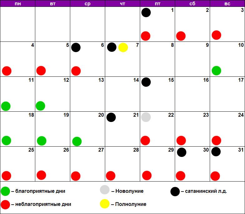 Лунный календарь эпиляции май 2020