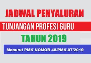 Jadwal Pencairan TPG Guru Triwulan 3 Untuk Tahun 2019