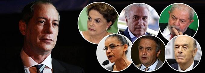 Ciro: Brasil tem quadrilha de ladrões no poder