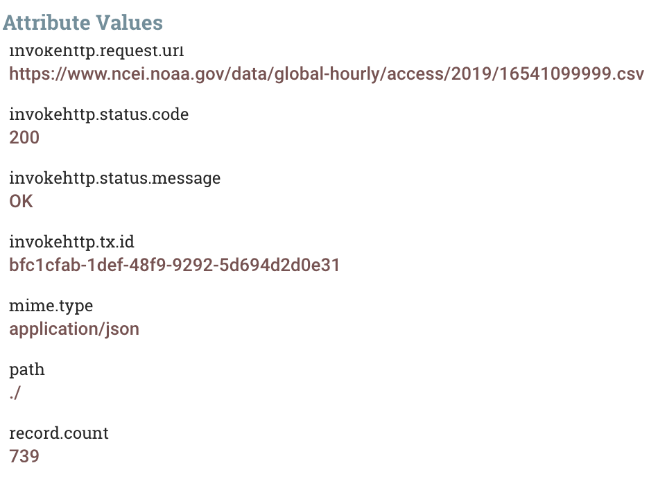 Data In Motion: June 2019