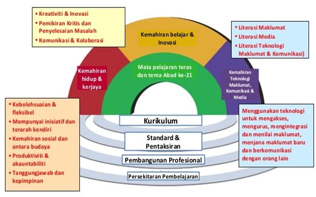 Soal Osn Sd Tingkat Kabupaten Soal Osn Matematika Smp 2014 Tingkat Kabupaten Soal Uraian