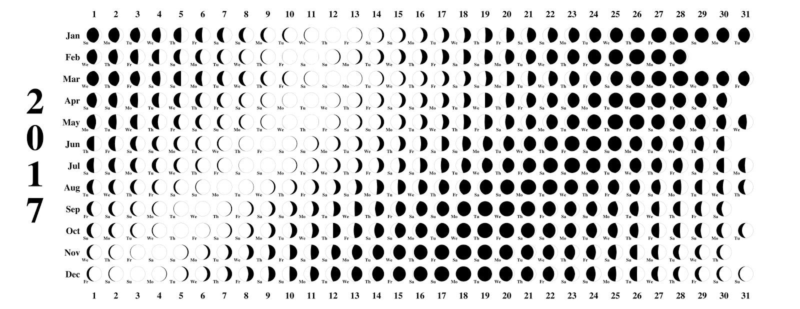 Full moon Calendar 2016 [Moon Schedule], Moon Phases Calendar 2017 ...