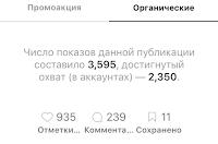 реклама у блогера instagram украина