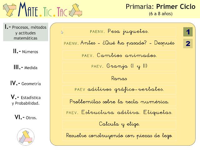 Procesos, métodos y actitudes. Primer ciclo de Primaria. Proyecto MATE.TIC.TAC (1 de 2)