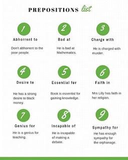 150 Prepositions list in English