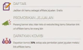 Gabung Menjadi Affiliate di Jejualan.com