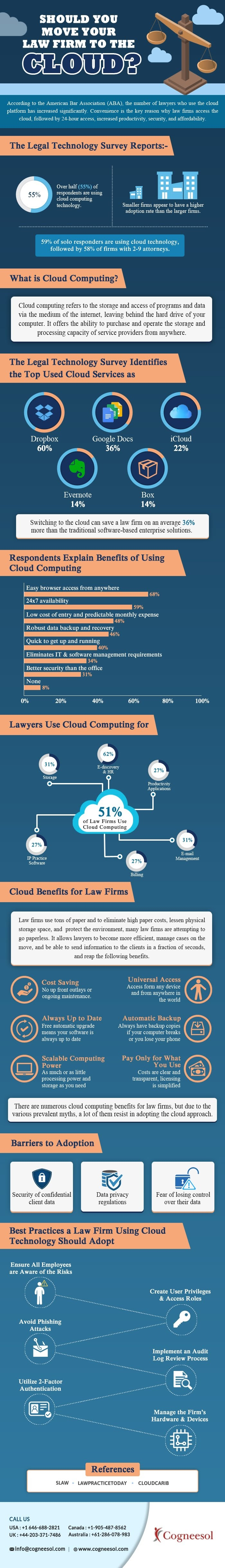Should You Move Your Law Firm to the Cloud? #infographic