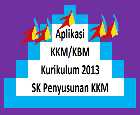 KKM K-2013 SD/MI Lengkap Surat Keputusannya Terbaru