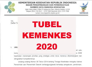 """<img src=""""https://1.bp.blogspot.com/-gDoyOUFbNdY/XhySBPZna0I/AAAAAAAACF8/gjLd4bmhXn8tdZM1TDKAsv4jrSQzRpFQwCEwYBhgL/s320/Tubel-Kemenkes-2020.jpg"""" alt=""""Tubel Kemenkes 2020""""/>"""