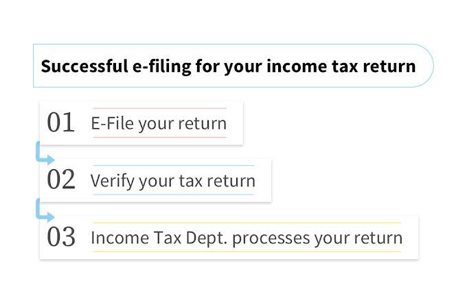How to E-Verify Your Income Tax Return