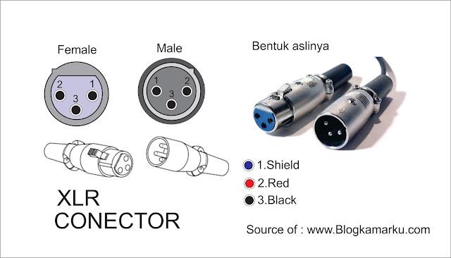 Lebih mengenal tentang Konektor XLR Dalam audio