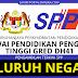 Jawatan Kosong Terkini Suruhanjaya Perkhimatan Pendidikan (SPP) Pegawai Pendidikan Perkhidmatan Tinggi Gred DH41