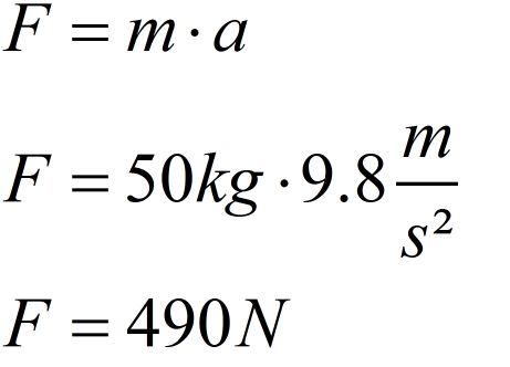 Aprende Física sin salir de este post [Parte 1]