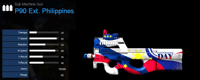 Detail Statistik P90 Ext. Philippines