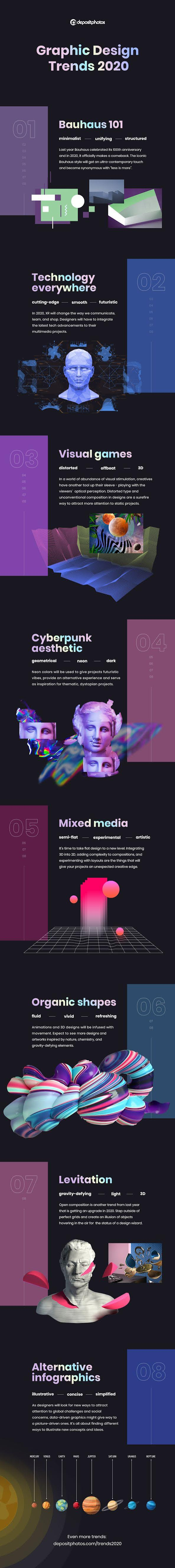 Graphic Design Trends for 2020 #Infographic
