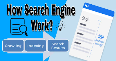 SERP-How-to-Search-Engine-Work