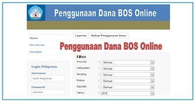 Laporan Penggunaan Dana BOS 2021 Online