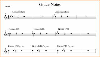 gambar notasi grace pada not balok